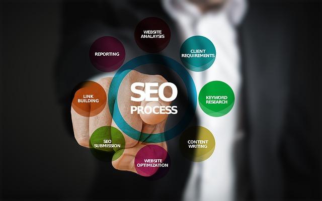 Hoe doe ik basis SEO-tactieken om mijn internetwebverkeer te verbeteren?